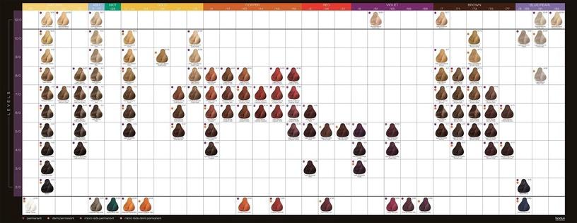 Matu krāsa Kadus Professional Permanent 5/4, 60 ml