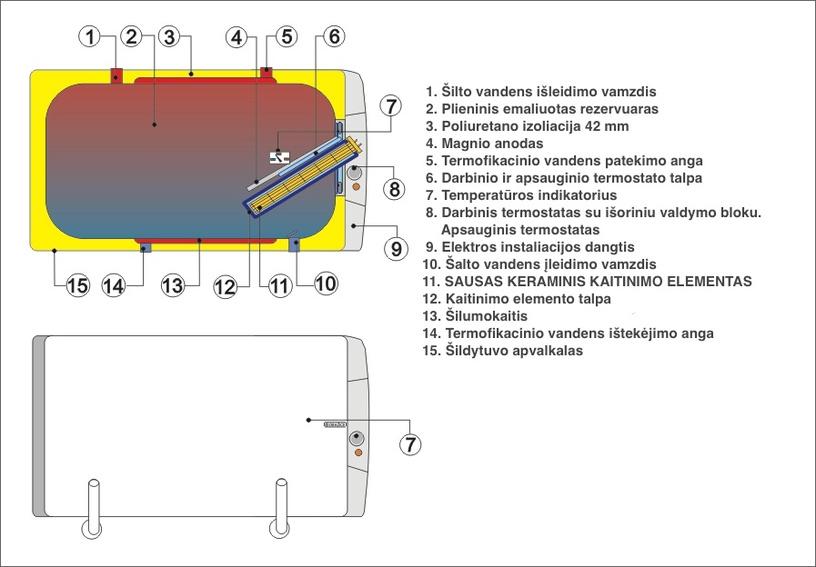Ūdens sildītājs Dražice OKCV125 Combi