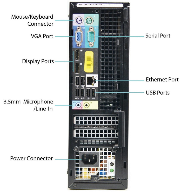 Dell OptiPlex 7010 SFF DO-7010-i5-16GB-480SSD Renew