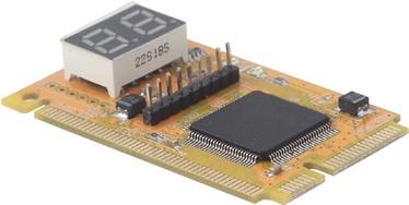 Gembird Notebook Analyser Card CHM-05
