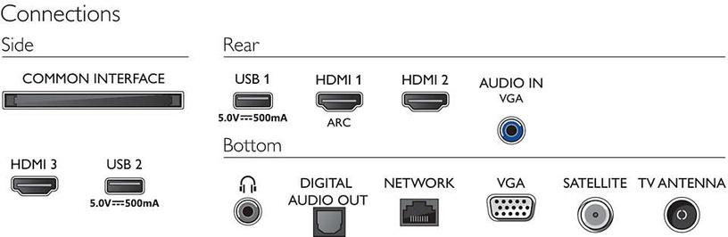Телевизор Philips 24PFS6805/12, Full HD, 24 ″