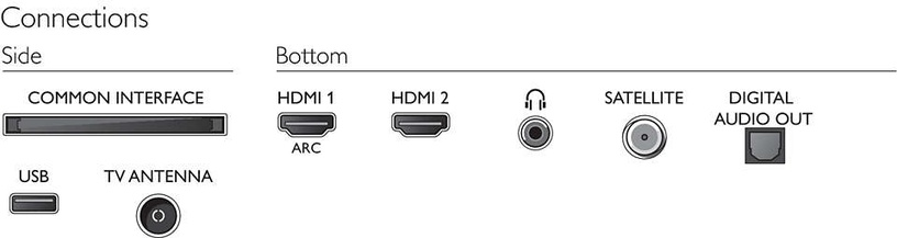 Телевизор Philips 32PHS5505/12 LED