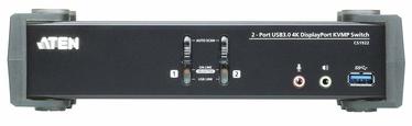 Aten CS1922 2-Port USB 3.0 4K DisplayPort KVMP Switch