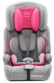 Автомобильное сиденье KinderKraft Comfort Up Pink, 9 - 36 кг