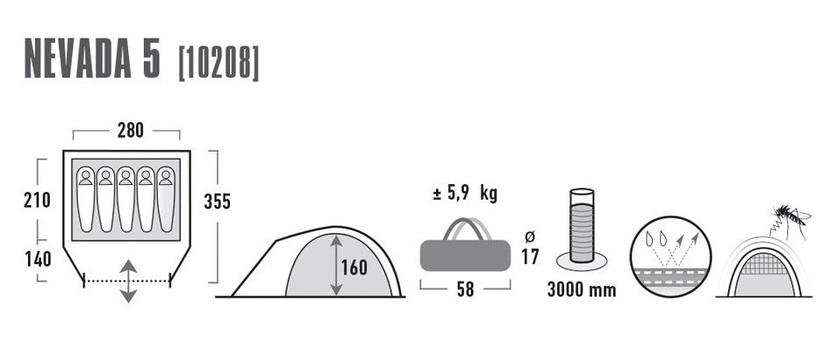 High Peak Nevada 5 10208