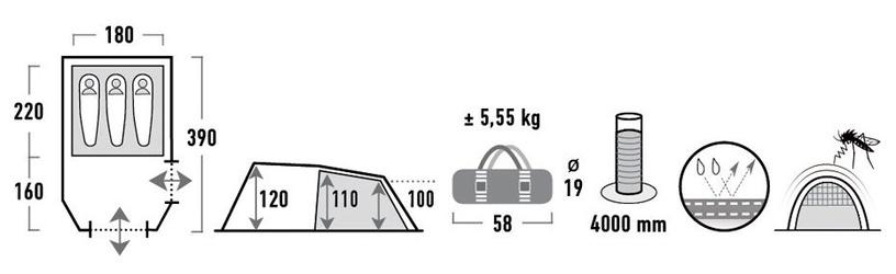 Telts High Peak Atmos 3 11535