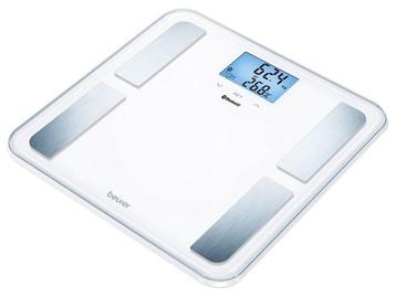 Весы Beurer BF 850 White