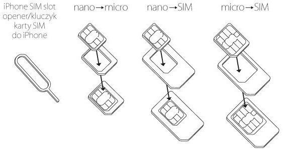 Forever SIM Card Adapter Kit + Needle White